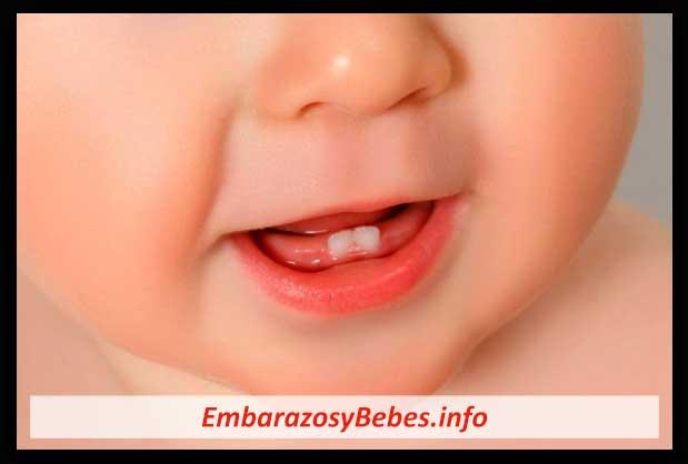 Dentición del Bebe Síntomas y Problemas