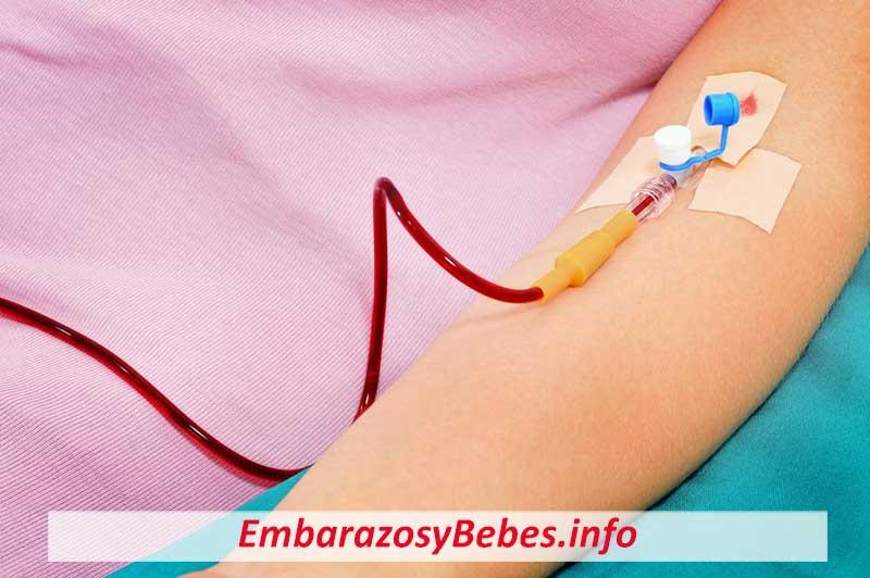 Tratamiento De La Hemorragia Posparto