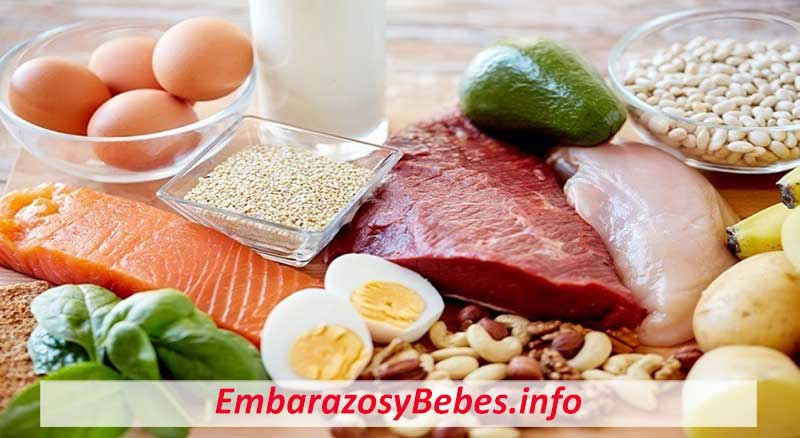 Dieta Para Tratar La Anemia
