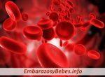 Botar Coágulos de Sangre en el Embarazo (¿Es Normal qué Suceda?)