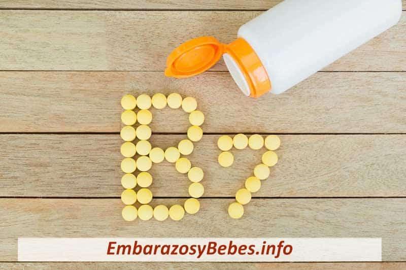 Deficiencia de Biotina